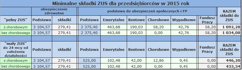 ZUS2015.04